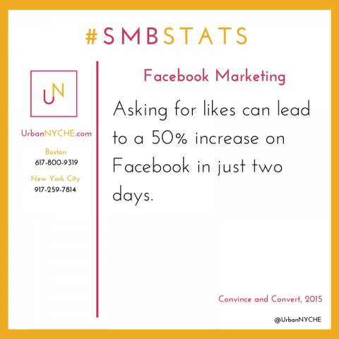 Social Media Statistics: Ask for Likes on Facebook